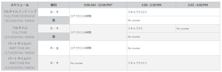 ILSC schedule - カナダの語学学校どこがいいの?選び方の8つのポイントを解説!